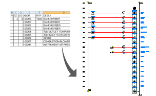 Autocad Electrical Help Overview Of The Plc Spreadsheet Database Format