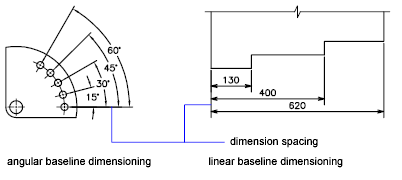 Dimension Line Autocad Successive Dimension Lines