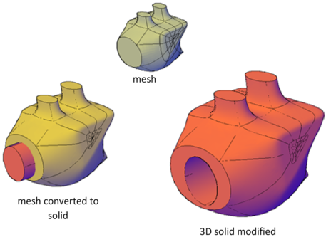 how to make a 3d object solid in autocad