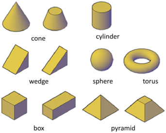 Overview Of Creating 3d Solids And Surfaces