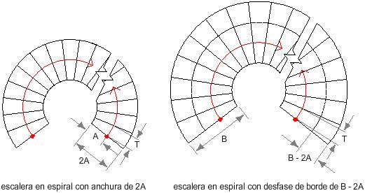 creacin de una escalera en espiral con una profundidad de huella y a una distancia