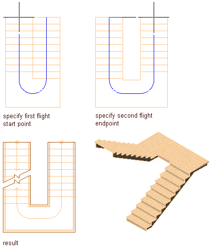 Creating a u shaped stair with user specified settings
