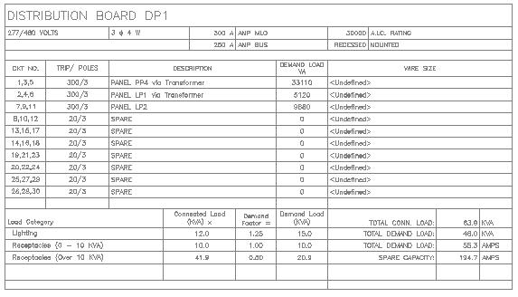 A propos des nomenclatures de tableaux for Cutler hammer panel schedule template
