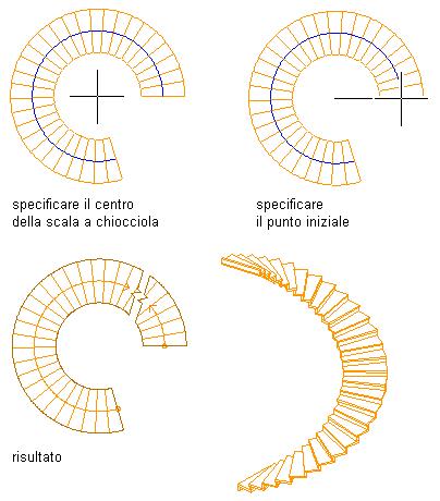 Creazione di una scala a chiocciola con impostazioni for Scala a chiocciola dwg