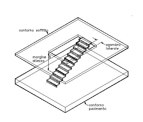 Modifica delle dimensioni di interferenza di una scala - Scale per interni misure ...