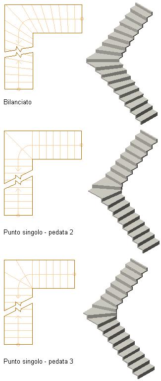 Informazioni sulla modifica dei gradini a pi d 39 oca - Scale ad angolo ...