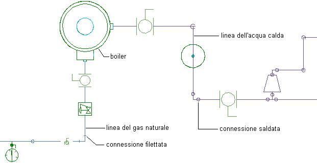 Informazioni sulla visualizzazione unifilare grafica for Isolamento del tubo di rame dell acqua calda