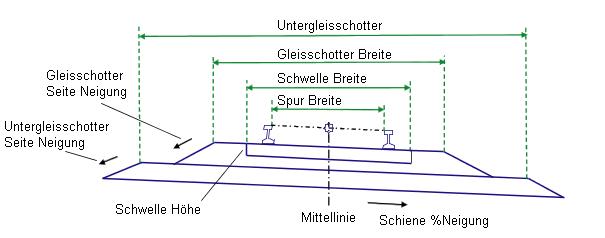 Querschnittsbestandteile - Referenz: SchieneEinzeln