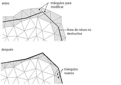 Contornos - Definition de superficie ...