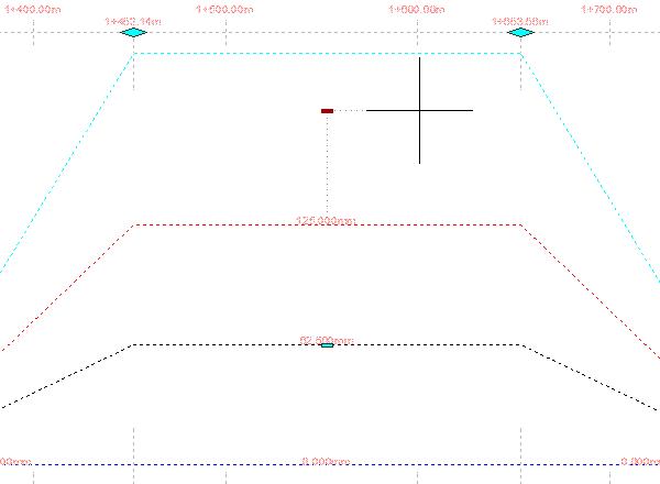 nézet táblázat piros vonallal
