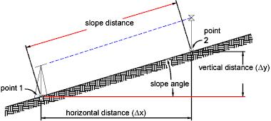 ai_survey_slope.png
