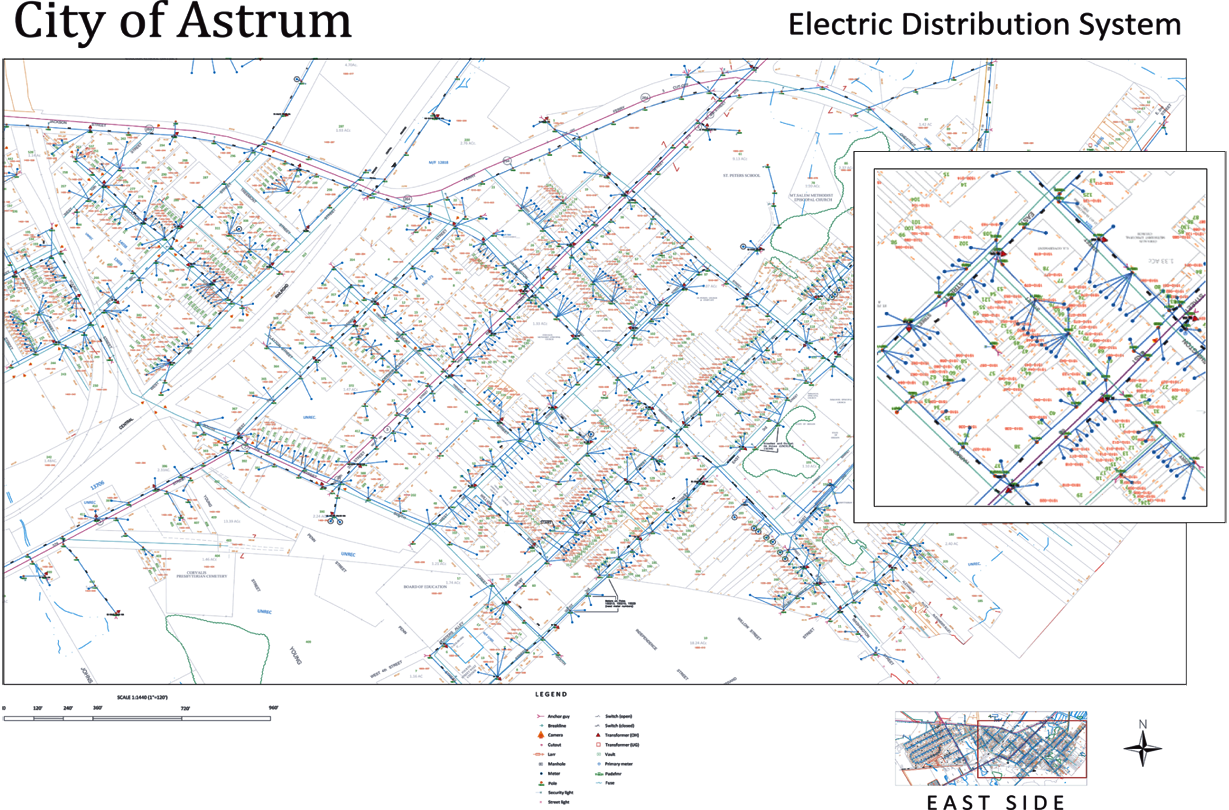 city of astrum electric distribution network