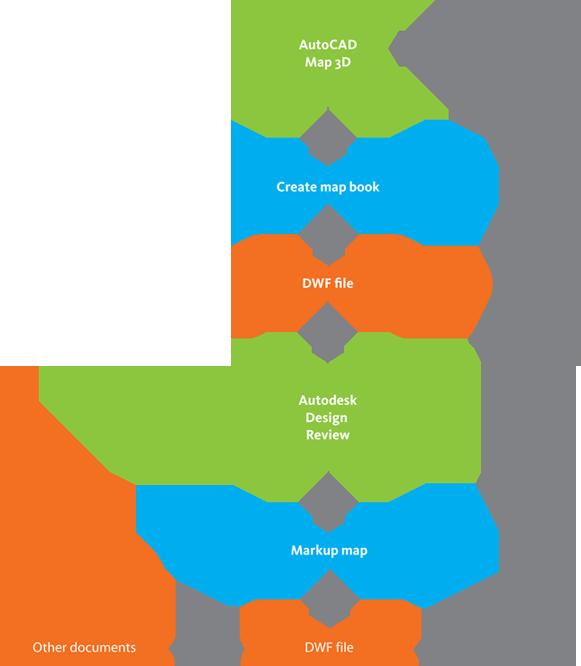wiring diagram pdf buick rendezvous buick rendezvous final
