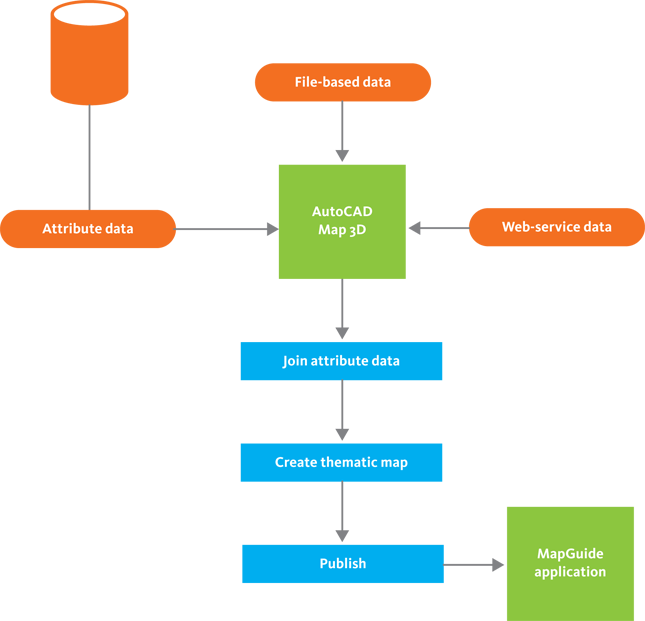 Creating A Map Website: Workflow: Create A Thematic Map For Web Distribution