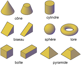 Top AIDE: Création de solides 3D primitifs KF46