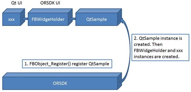 Autodesk MotionBuilder 2013 SDK Documentation